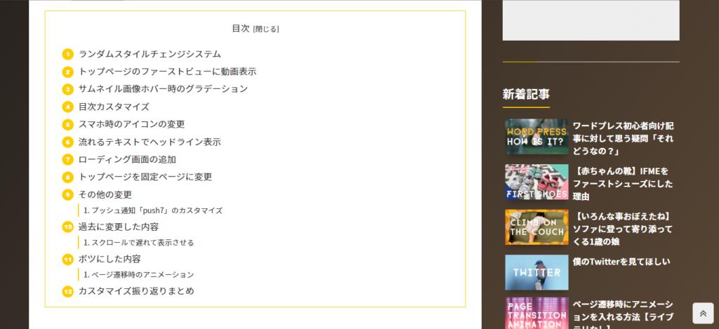 東田ダダーンのブログ記事の目次